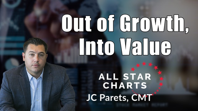 Out of Growth Into Value | JC Parets, CMT (03.03)
