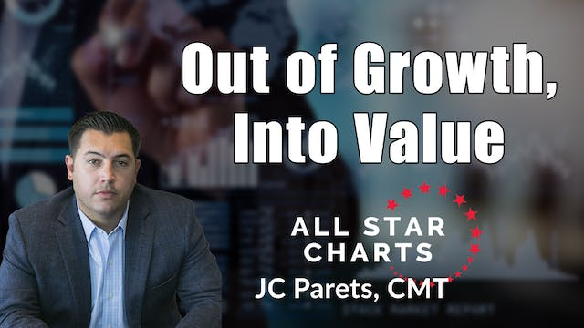 Out of Growth Into Value | JC Parets,...