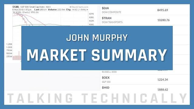 Market Summary Page | John Murphy