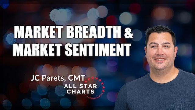 Market Breadth & Market Sentiment | JC Parets, CMT