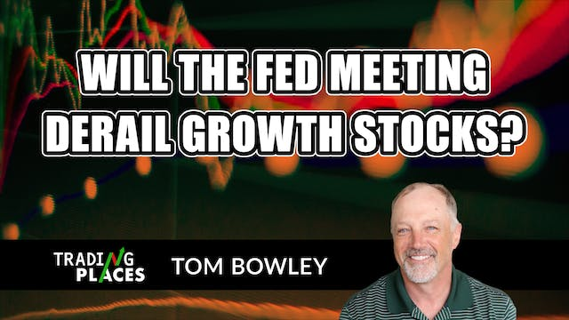 Will The Fed Meeting Derail Growth St...