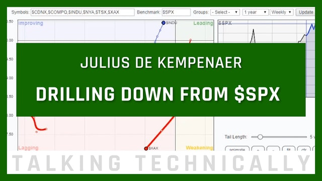 Drilling Down From SPX to Stocks | Julius de Kempenaer