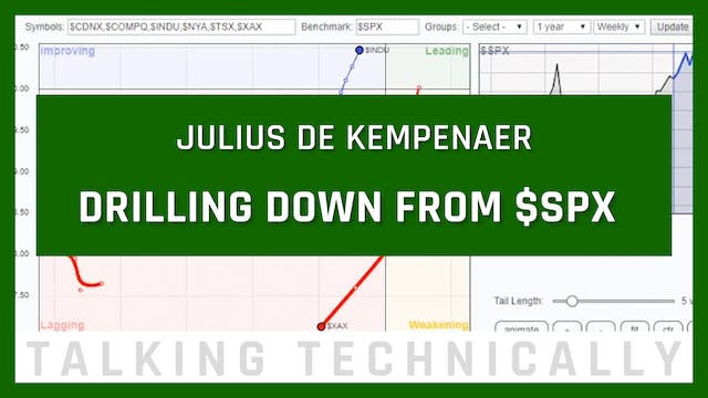 Drilling Down From SPX to Stocks | Ju...