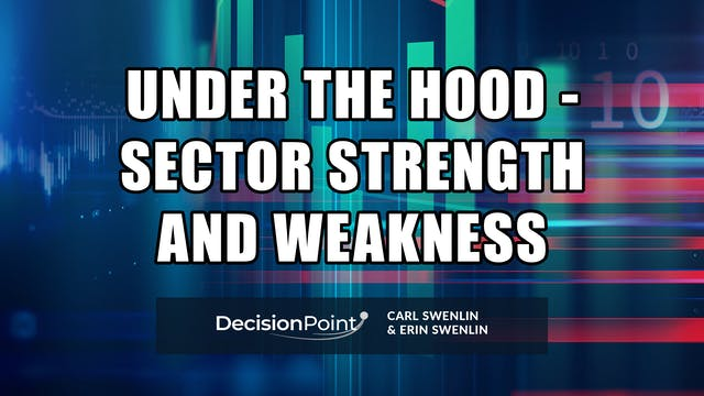 Under the Hood - Sector Strength & We...