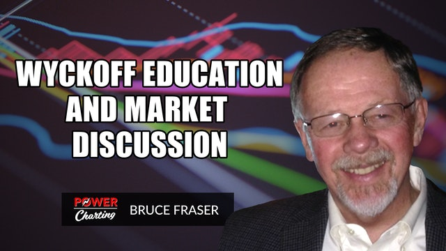 Wyckoff Education And Market Discussion | Bruce Fraser (08.27)