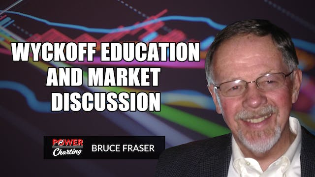 Wyckoff Education And Market Discussi...