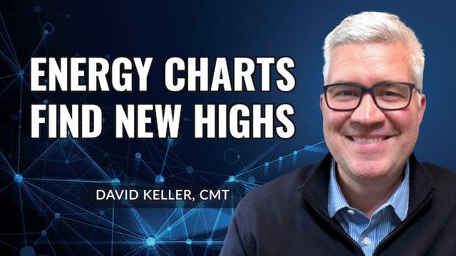 Energy Charts Find New Highs | David Keller, CMT (10.04)