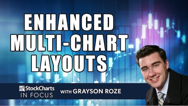 Enhanced Multi-Chart Layout Configura...