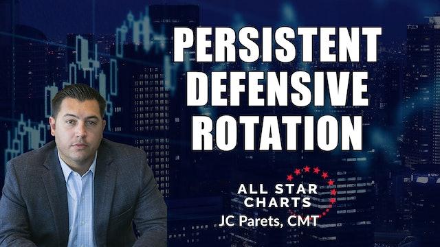 Persistent Defensive Rotation | JC Parets, CMT  (03.24)