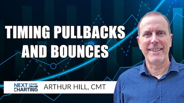 Timing Pullbacks and Bounces Within U...