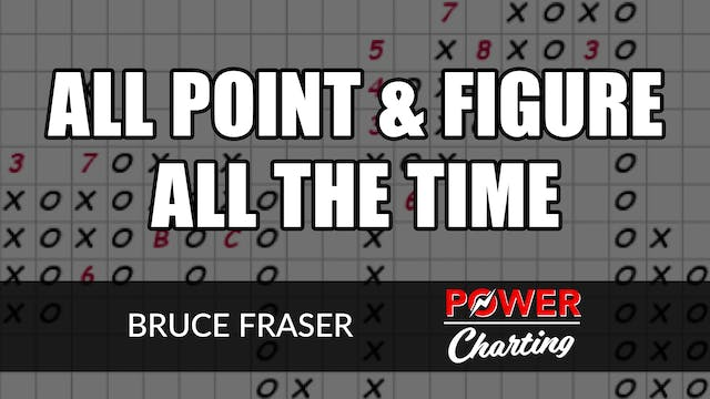 All Point & Figure, All of the Time! ...