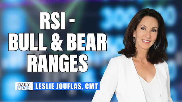 RSI Bull And Bear Ranges | Leslie Jouflas, CMT (07.28)