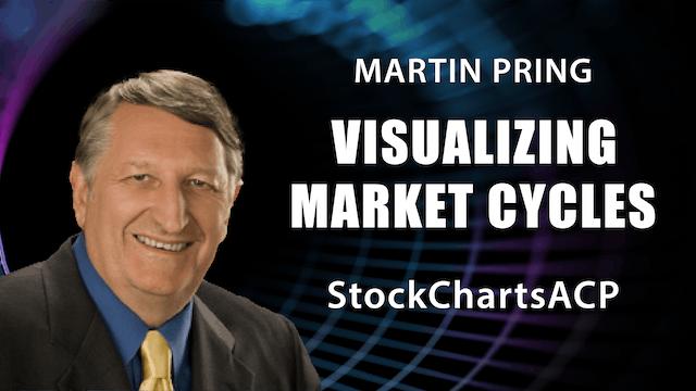 Martin Pring | Using StockChartsACP T...