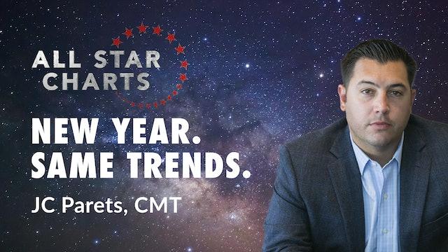New Year. Same Trends. | JC Parets, CMT (01.06)