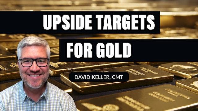 Upside Targets for Gold | David Keller, CMT (10.14)