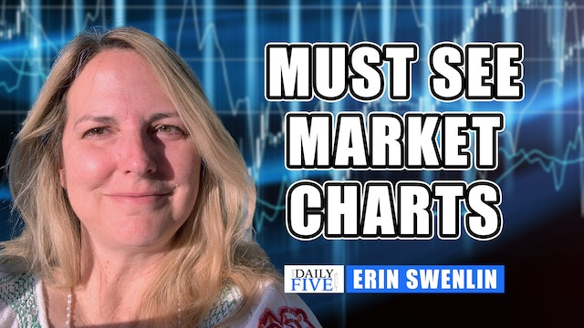 Must See Market Charts | Erin Swenlin (07.26)