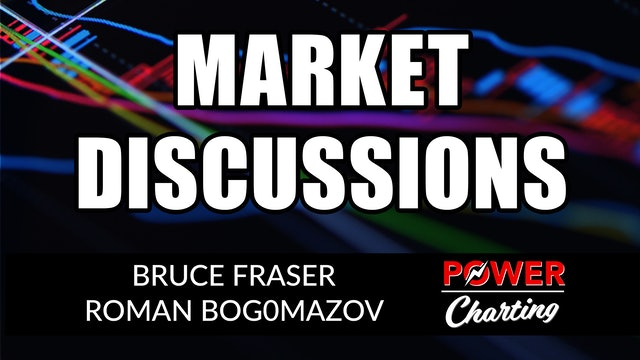 Market Discussions with Roman | Bruce Fraser (01.29)