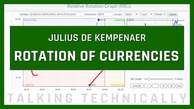 Rotation of Currencies Using RRGs | J...