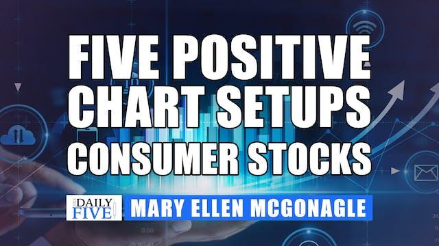 Five Positive Chart Set Ups In Consum...