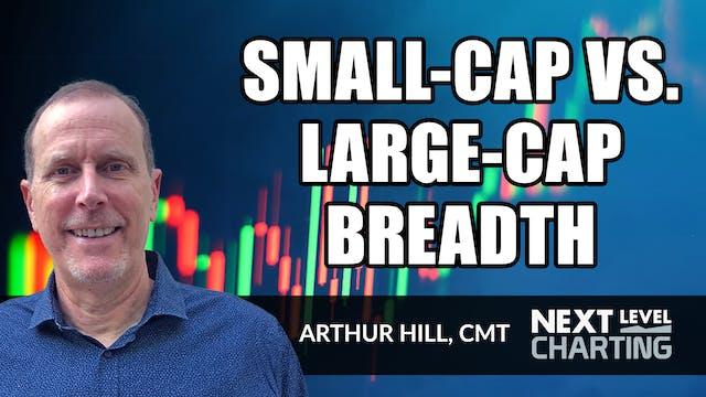 Small Cap vs. Large-cap Breadth | Art...