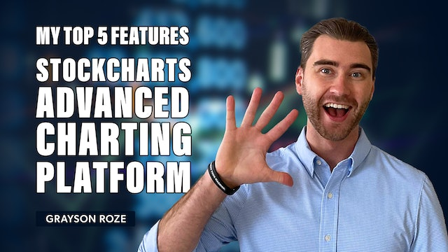 Top 5 Favorite Features of ACP, Our Advanced Charting Platform   Grayson Roze