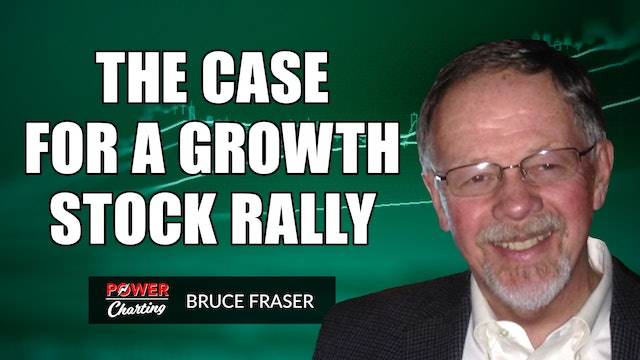 The Case for A Growth Stock Rally | Bruce Fraser (08.06)
