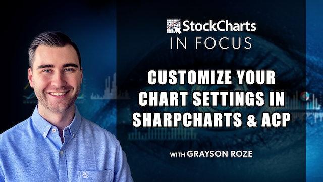 Customize Your Chart Settings In SharpCharts & ACP   Grayson Roze