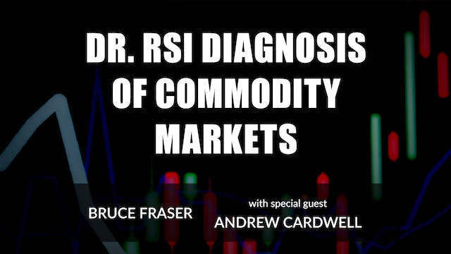 Dr. RSI's Diagnosis of Commodity Mark...
