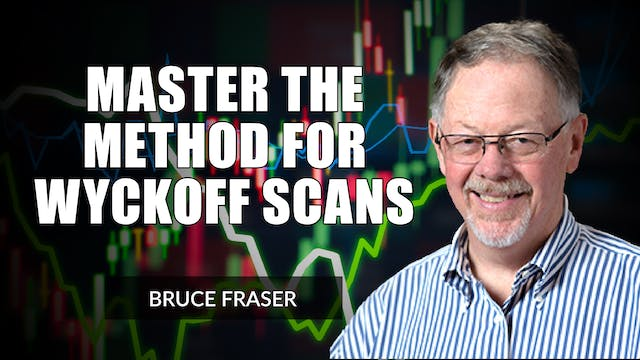 Master The  Method For Wyckoff Scans ...