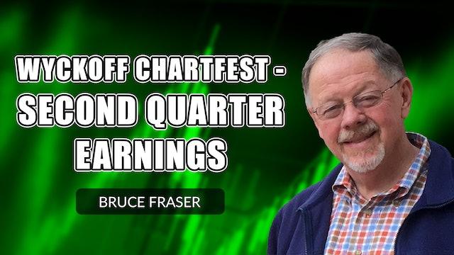 Wyckoff Chartfest - Second Quarter Earnings | Bruce Fraser (07.16)