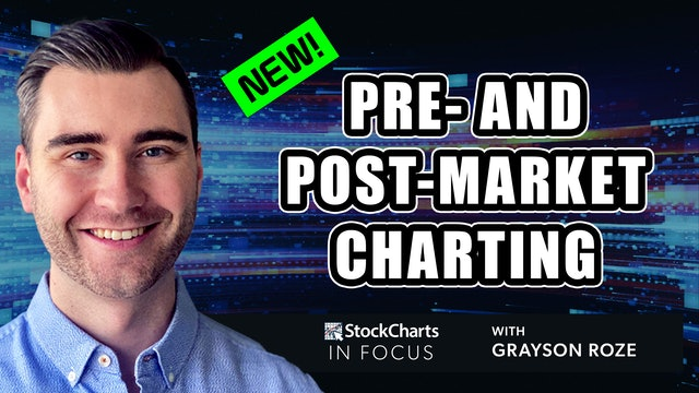 NEW! Extended Hours Charting For Pre- & Post-Market   Grayson Roze