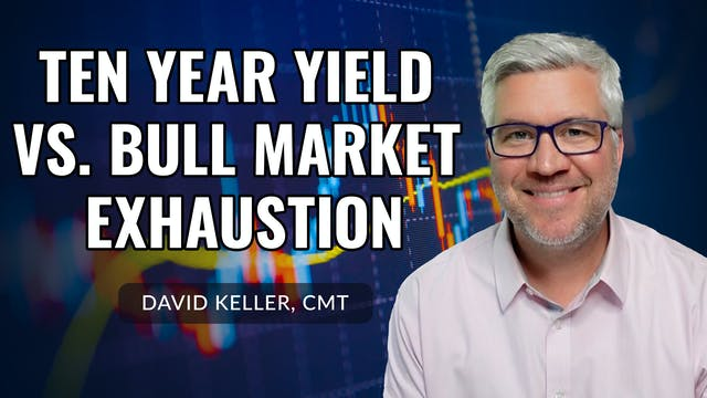 Ten Year Yield vs. Bull Market Exhaus...