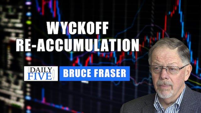 Wyckoff Re-Accumulation | Bruce Frase...
