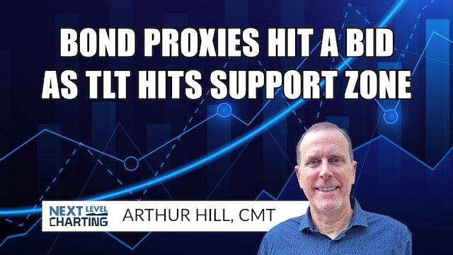 Bond Proxies Catch a Bid as TLT Hits Support Zone | Arthur Hill, CMT (01.21)
