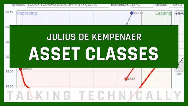 Assest Classes in RRG | Julius de Kempenaer