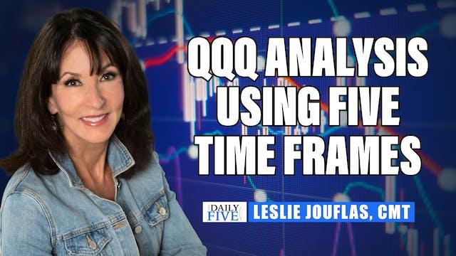 QQQ Analysis Using Time Frames | Lesl...