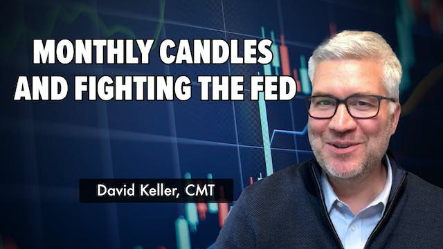 Monthly Candles and Fighting the Fed ...