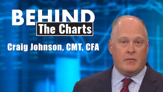 Behind the Charts: Craig Johnson, CMT, CFA, Piper Sandler (Sn1 Ep5)