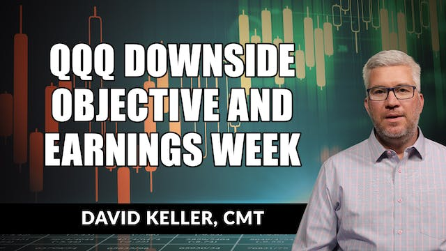 QQQ Downside Objective and Earnings W...