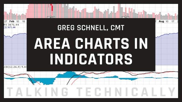 Area Charts in Indicators | Greg Schn...