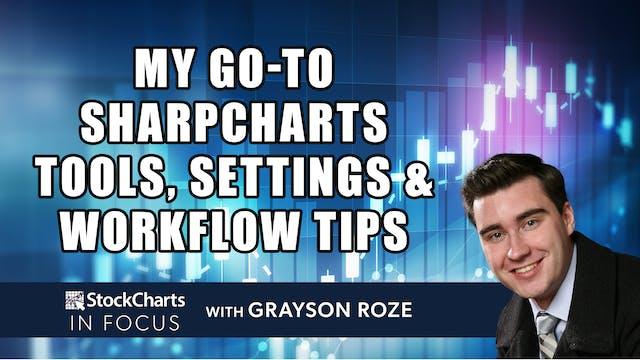 My SharpCharts Tools, Settings & Work...