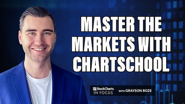 Master The Markets With ChartSchool + ACP Shortcuts   Grayson Roze