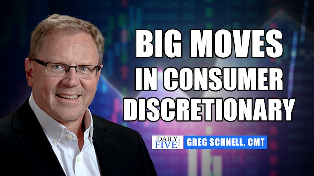 Big Moves In Consumer Discretionary | Greg Schnell, CMT (10.20)