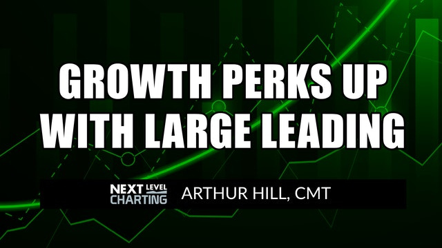 Growth Perks Up with Large Leading | Arthur Hill, CMT (04.15)