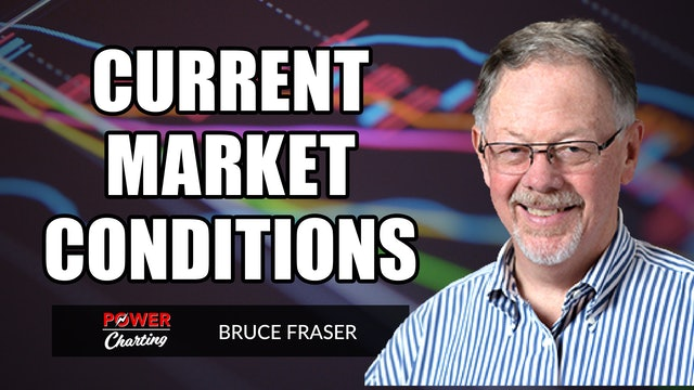 Current Market Conditions | Bruce Fraser (07.09)