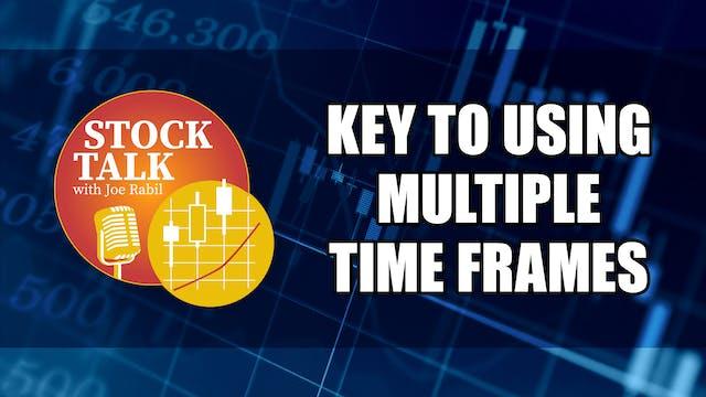 Keys to Using Multiple Time Frames | ...