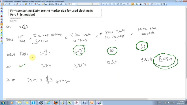34 Estimation Estimate the market size for used clothing in Peru