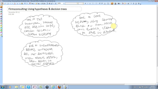 5 Brainstorming -  using hypotheses and-or decision trees