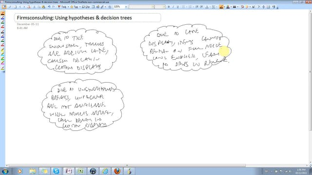 5 Brainstorming -  using hypotheses a...