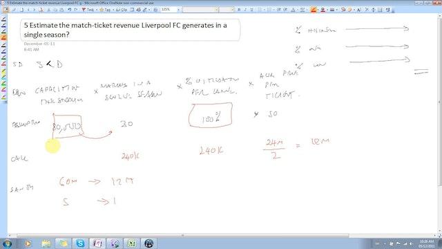 29 Estimation Estimate the match-ticket revenue Liverpool FC generates in a single season